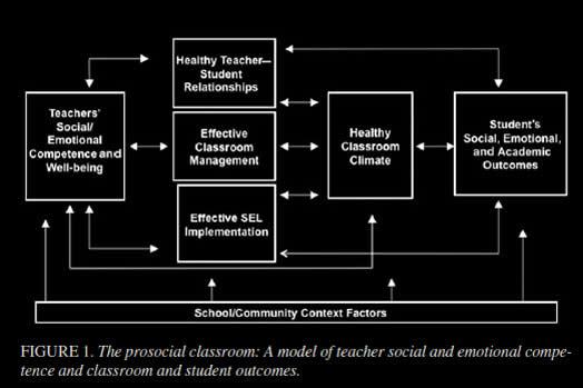 prosocial_classroom